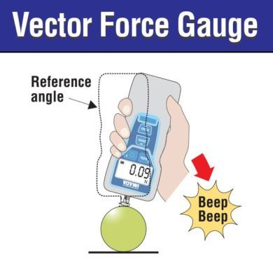 Vector Force Gauge